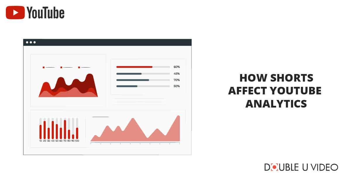 How Shorts Affect YouTube Analytics