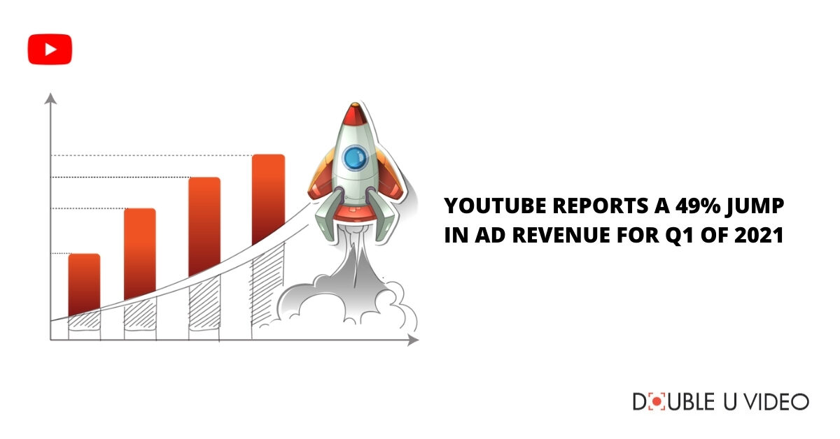 YouTube Reports a 49% Jump in Ad Revenue for Q1 of 2021